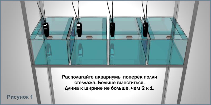 Стеллажи для аквариумов своими руками